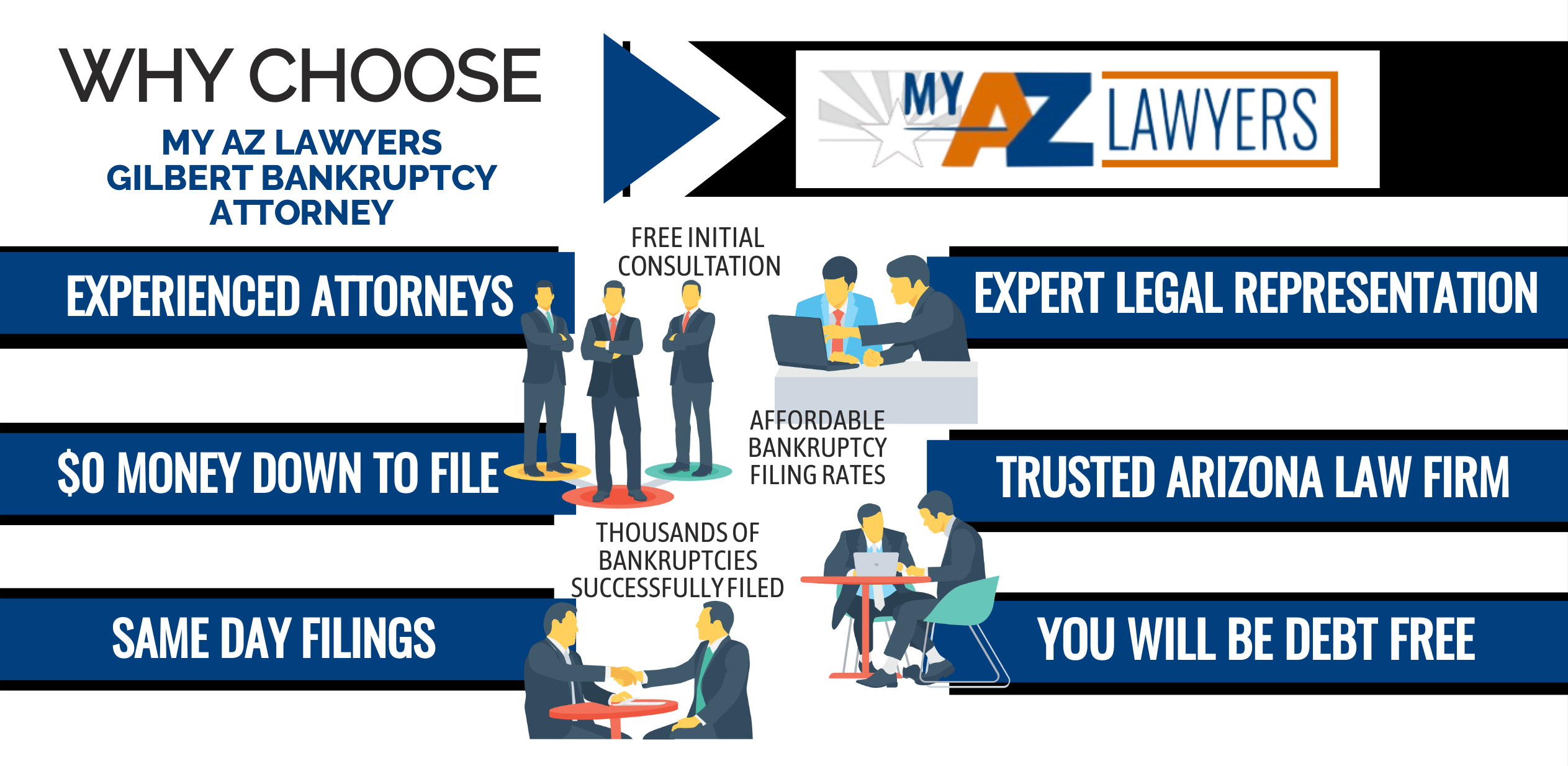 Why choose our bankruptcy attorneys infographic